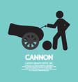Human With Cannon Black Symbol vector image