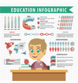 education infographic with graphs and charts vector image vector image