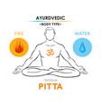 pitta dosha or mesomorph - ayurvedic body type vector image vector image