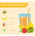 Fruit and mint smoothie recipe with ingredients vector image vector image