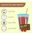 Chocolate and cherry smoothie recipe with vector image vector image