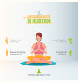 emotional benefits meditation infographic vector image