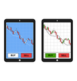 Tablet with forex chart vector image