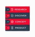 1 2 3 4 steps product development progress vector image vector image