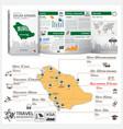 Kingdom Of Saudi Arabia Travel Guide Book Business vector image