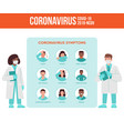 coronavirus symptoms set icons vector image