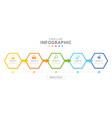 infographic 5 steps timeline hexagon diagram vector image