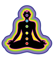 meditation location of the chakras on the human bo vector image vector image