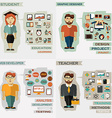 Set of professions Student graphic designer web vector image