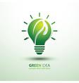 Eco idea vector image