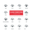 cloud computing - flat design style icons set vector image vector image