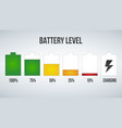 indicator of battery level charger from empty to vector image
