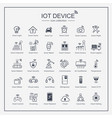 modern internet things icon set symbols for vector image