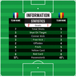 Football Information Statistics vector image