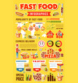 infographic of fast food meals with graphs vector image vector image