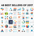 infographics set 48 best sellers 2018 vector image