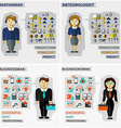 Set of professions Meteorologist weatherman vector image vector image