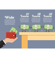 Money walking into a wallet infographic vector image