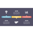metaball triangles timeline infographic vector image vector image