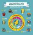 miami infographic concept flat style vector image vector image