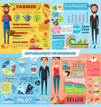 farmer pilot and seller manager work infographics vector image