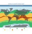 world climate zones map elements build your own vector image