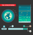 layers of earths atmosphere vector image