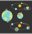 earth movement and seasons vector image vector image