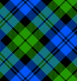 Black Watch milytary tartan diagonal seamless