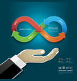 businessman hand and infinity symbol vector image vector image
