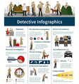 spy flat infographics vector image vector image