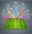 football soccer field sport game infographic vector image