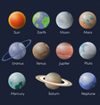 cartoon planets set in solar system isolated vector image