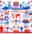 infographic for soccer sport game vector image vector image