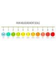 horizontal pain measurement scale vector image vector image