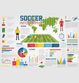 infographic for soccer football world game vector image vector image