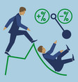 business high risk flat vector image