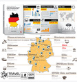 federal republic of germany travel guide book vector image vector image