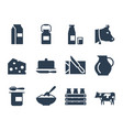 dairy products icon set vector image