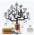 Education And Learning Step Infographic With Tree vector image