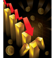 Gold Price Chart Falling vector image vector image