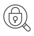 magnifying glass with closed padlock outline icon vector image