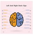 Creative brains Idea concept vector image vector image