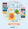 business marketing online conceptual businessman vector image