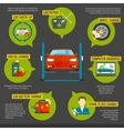 Auto Mechanic Infographics vector image vector image