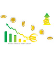 Euro currency growth vector image