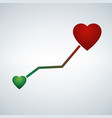 life line with heart shape from small green to vector image vector image