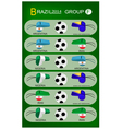 Soccer Tournament of Brazil 2014 Group F vector image vector image