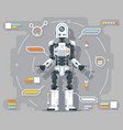 artificial intelligence robot android futuristic vector image vector image
