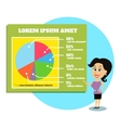 Businesswoman presenting graphs and charts vector image vector image